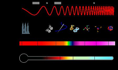 X Ray Radiation >> Basics Of X Ray Crystallography Chemical Instrumentation Facility